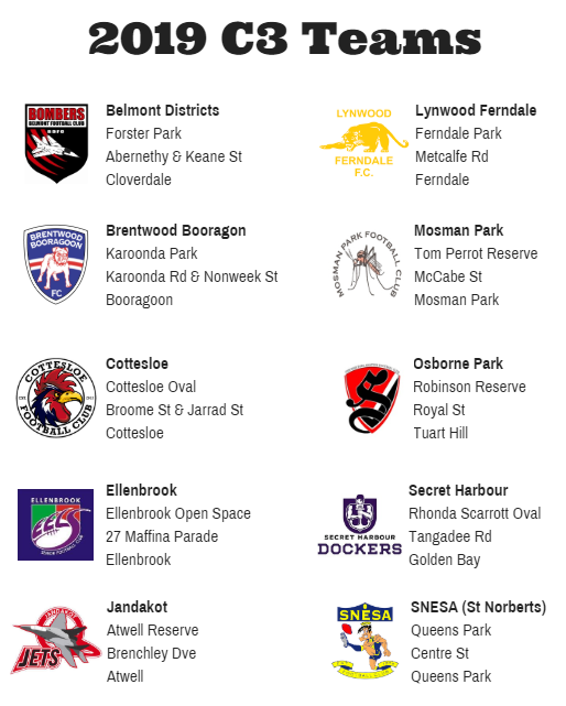 C3 Teams 2019