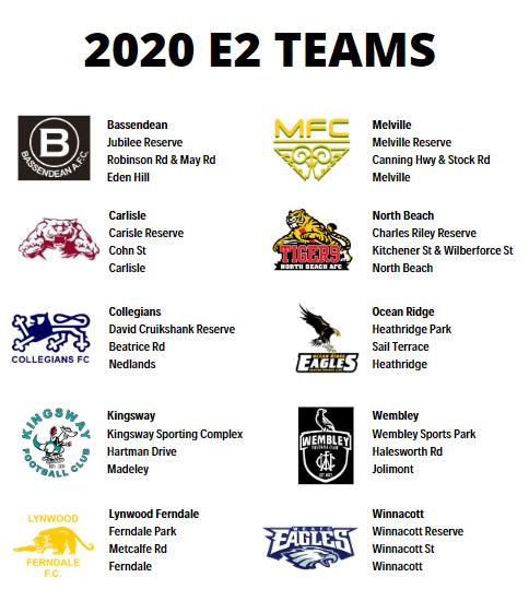 E2 Teams