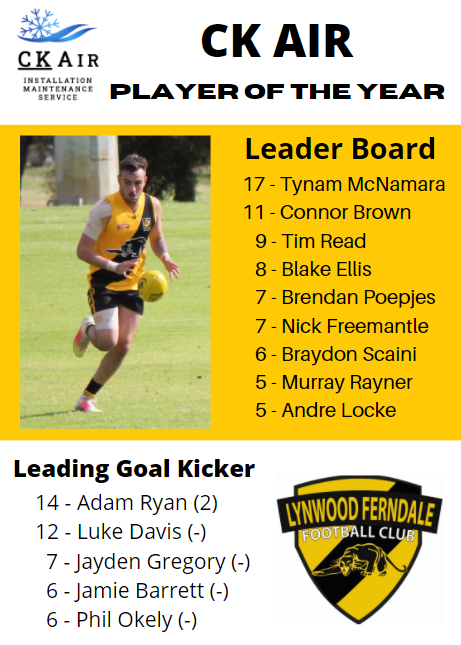 Player Of The Year Round 9